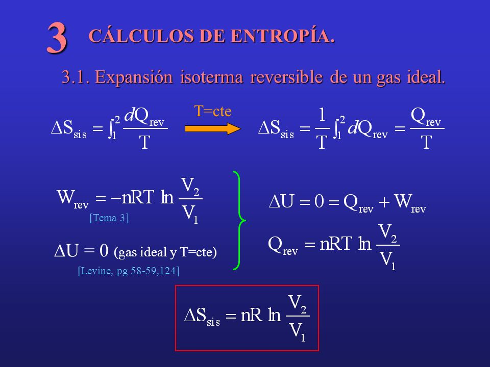 3CÁLCULOS DE ENTROPÍA. 3.1. Expansión isoterma reversible de un gas ideal. T=cte. [Tema 3] DU = 0 (gas ideal y T=cte)
